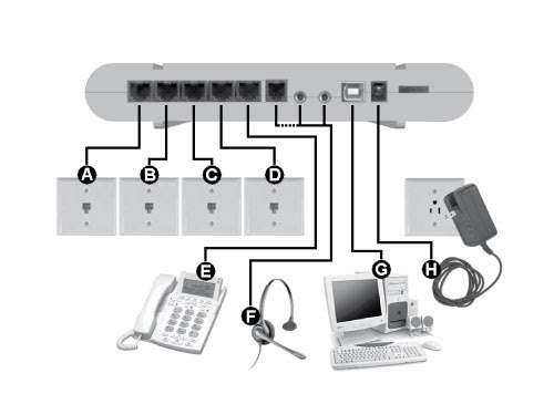 Voicecti Telephony Software And Hardware Blog Get To Know