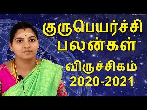 Viruchigam rasi | Gurupeyarchi Palangal 2020 to 2021 | Scorpio, விருச்சிகம்ராசி,குரு பெயர்ச்சி 2020