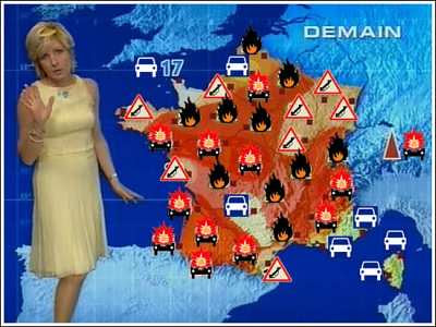 French Weather Report
