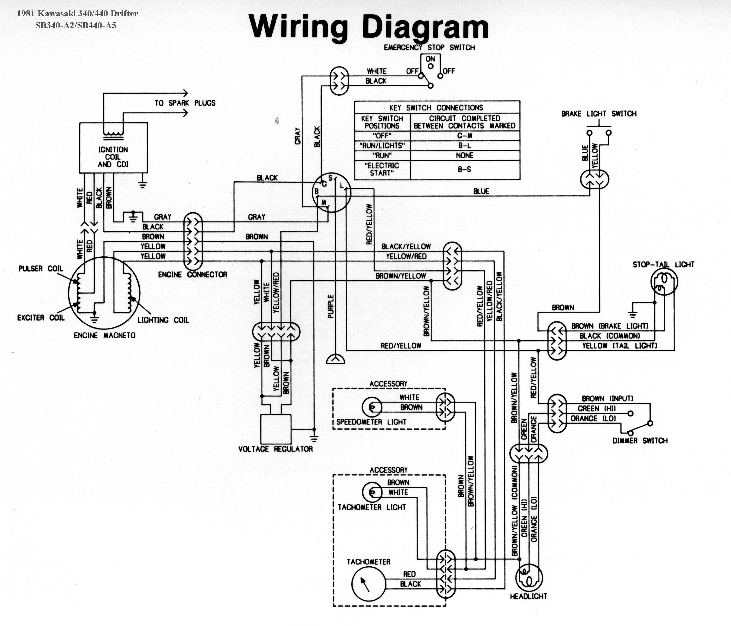 A2 Wiring Diagram