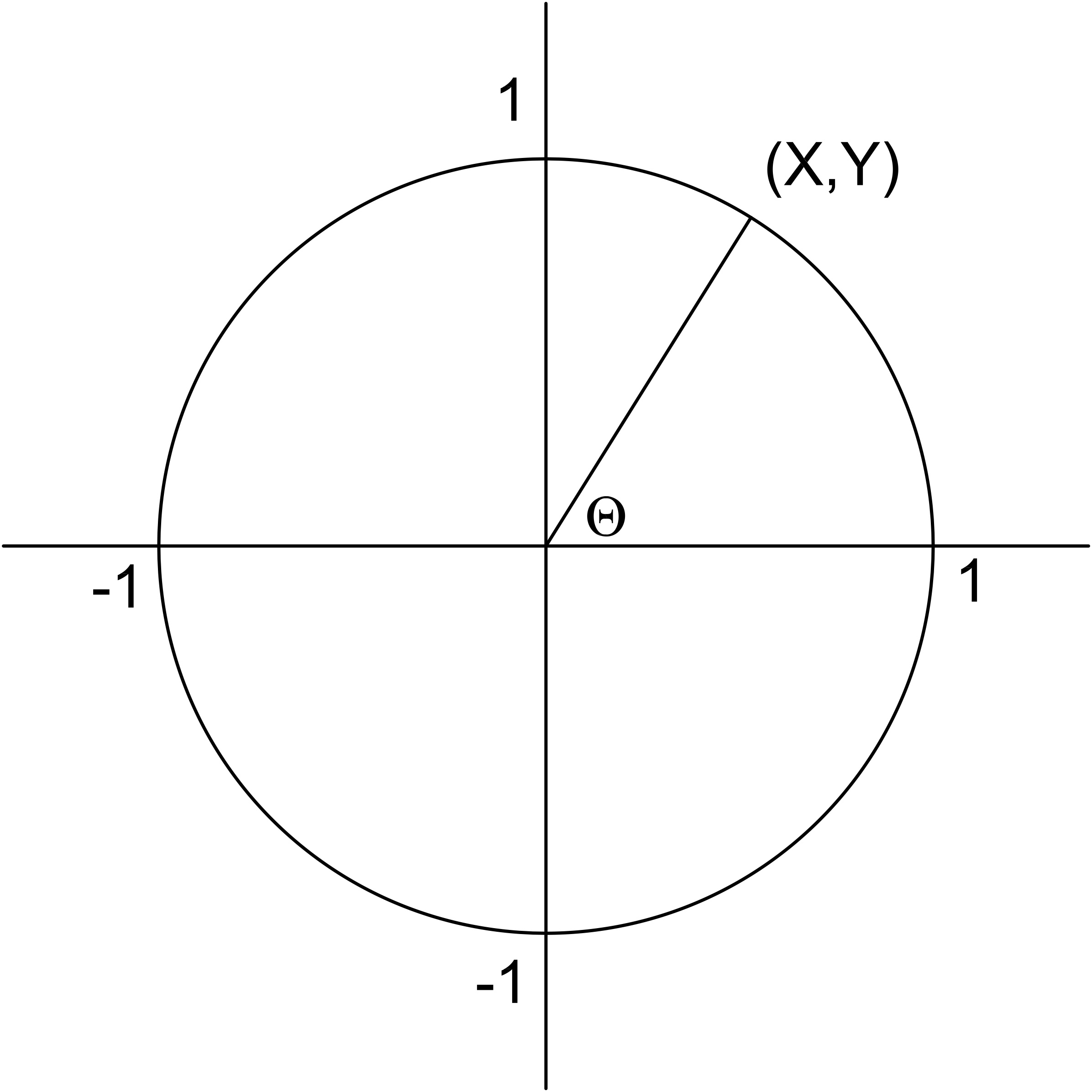 ACT Math - ACT Mathematics Problem Set 28 - Free Practice Question ...