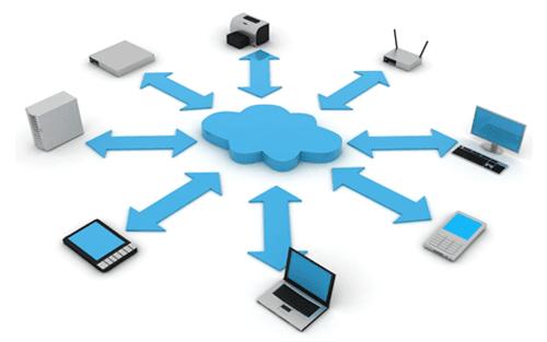 Top 6 Free Cloud Storage Website