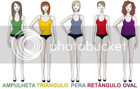 Qual o seu tipo de corpo?