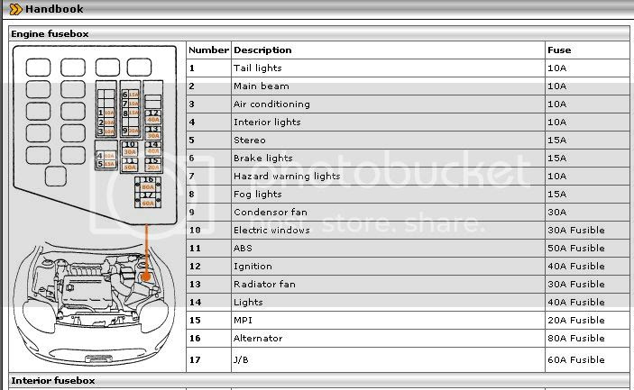 Mitsubishi Diamante Wiring Diagram 98 Pic