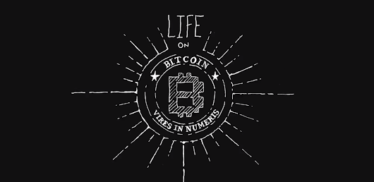 Life on Bitcoin – Spannendes 90 Tage Experiment | Witzelfitz' World