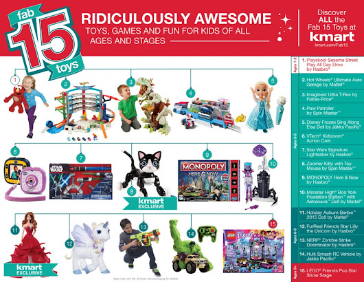 Win All 15 of the @Kmart #Fab15Toys PLUS a $25 Kmart #Giveaway
