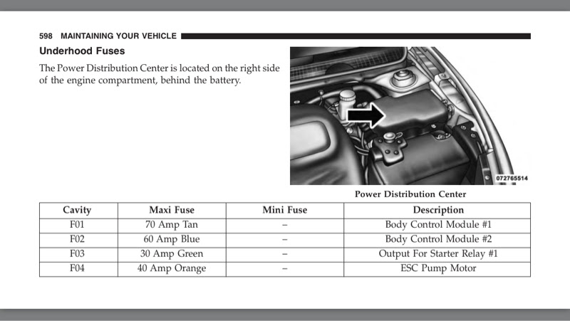 Roger Vivi Ersaks  2008 Dodge Avenger Fuse Box Diagram