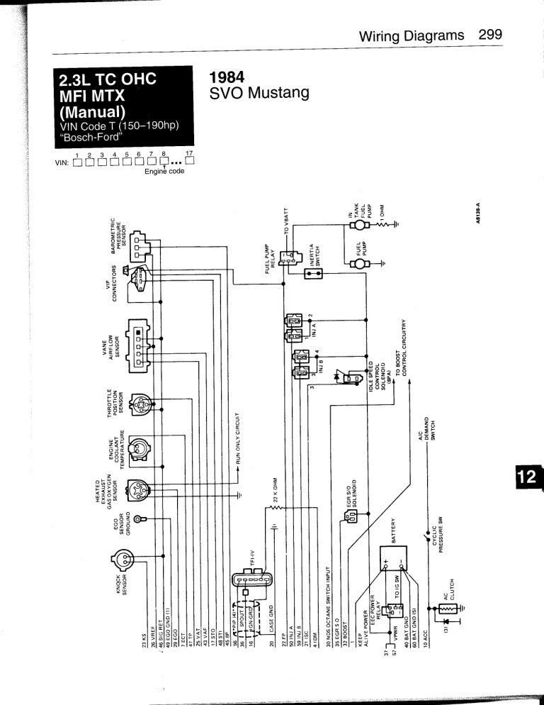 Diagram 86 Svo Mustang Enginepartment Wiring Diagram Full Version Hd Quality Wiring Diagram Diagrampautzp Caladeinormanni It