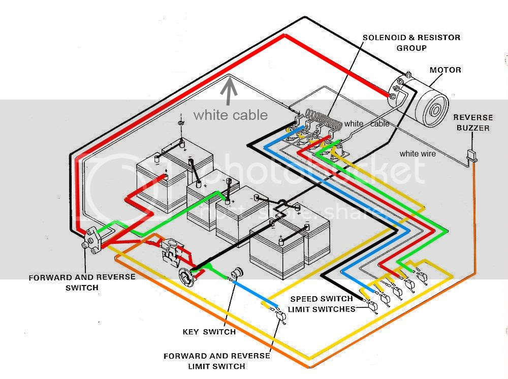 30 Club Car Wiring Diagram 36 Volt