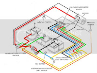Club Car Wiring Diagram 36 V