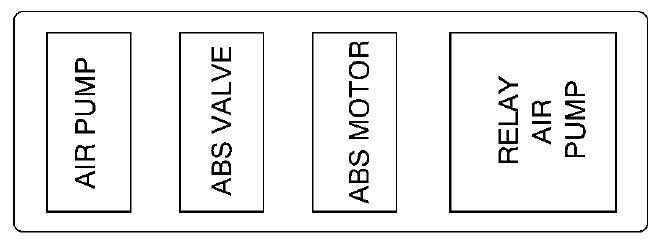 Oldsmobile Intrigue 2001 Fuse Box Diagram Auto Genius