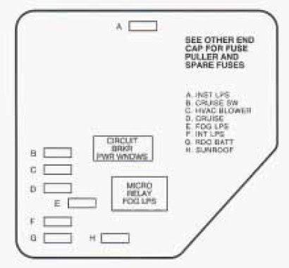 Oldsmobile Cutlass 1997 1999 Fuse Box Diagram Auto Genius