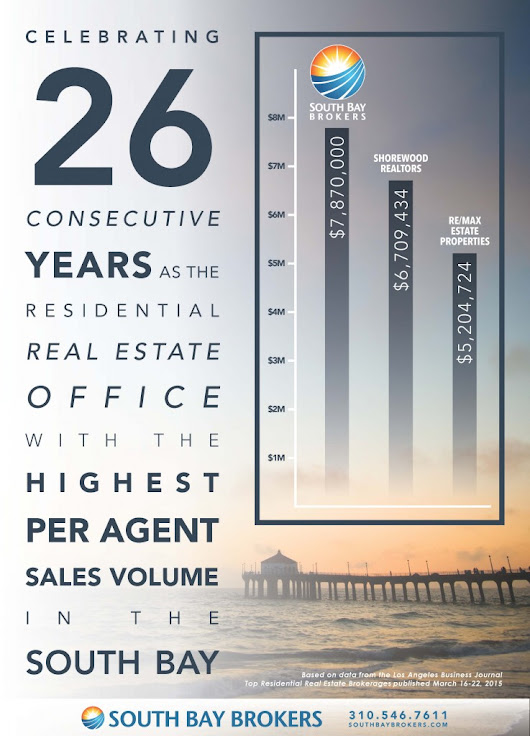 South Bay Brokers - Top Per Agent Sales Volume in Manhattan Beach and the South Bay