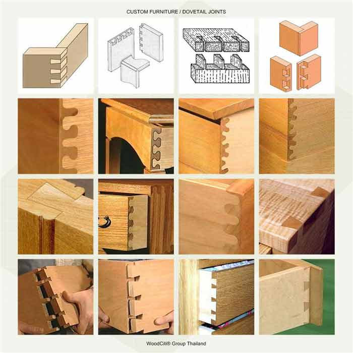 Trusted Woodworing Plans Ideas Woodworking Joints Types