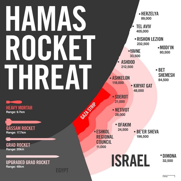 Courtesy of IDF Spokesman