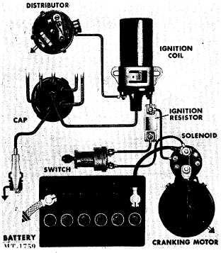 12 Volt Coil Wiring Diagram Firetrucksandequipment Tpub Tm Generator Changeover Switch Wiring Diagram Nz Enginee Diagrams Citroen Wirings1 Jeanjaures37 Fr