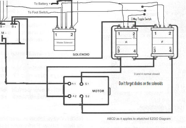 diagram yamaha g1 solenoid wiring diagram full version hd