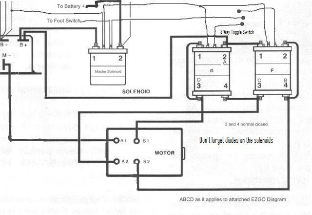Ez Go Rxv Battery Meter ~ battery reconditioning nimhbattery reconditioning nimh - blogger