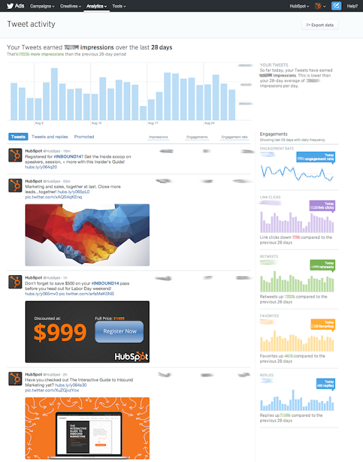 Twitter Rolls Out Tweet Performance Analytics to All Users