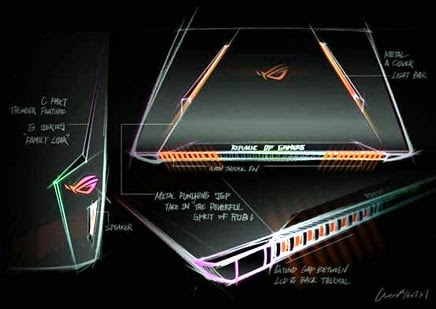 Netbook Gahar : Asus Republik of Gamer GL502VS - Bona, Ada Apa?