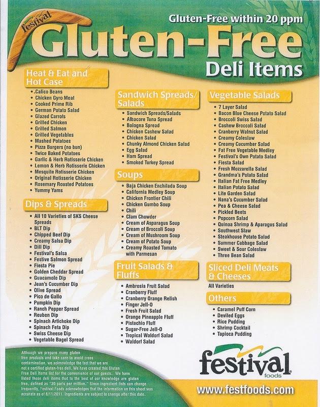 What is Celiac disease - Gluten Free Food