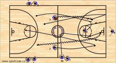 defensive_transition_05.jpg