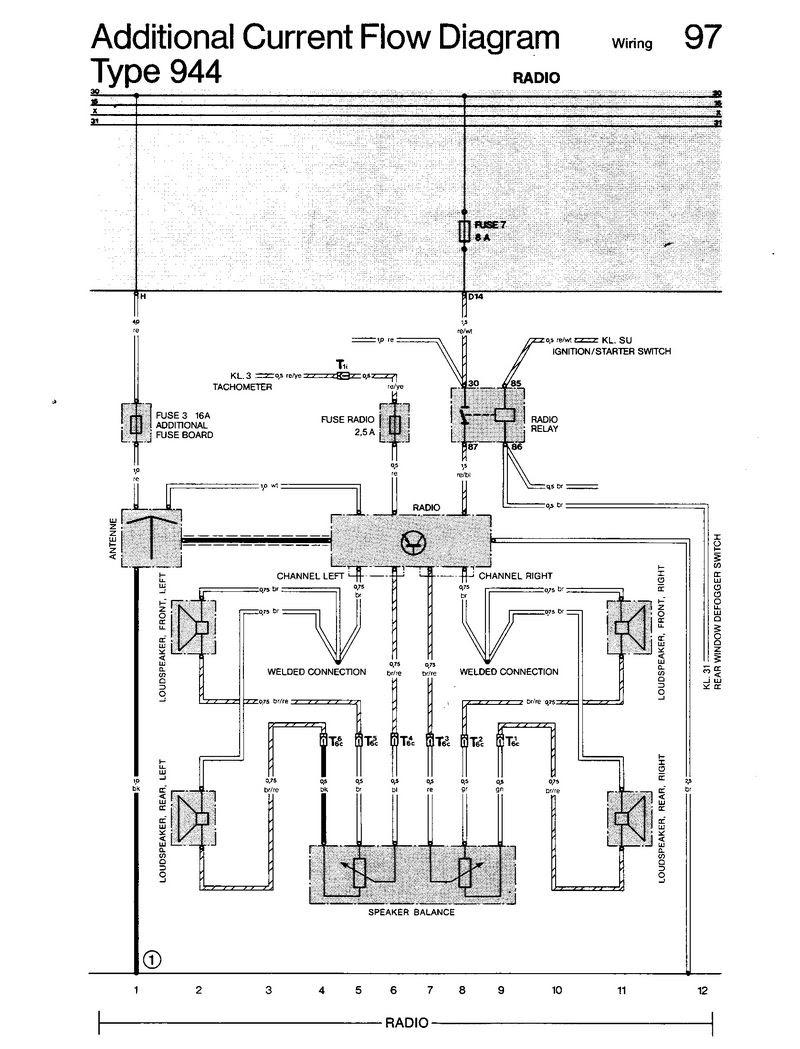 Diagram Porsche 944 Radio Wiring Diagram Full Version Hd Quality Wiring Diagram Electricdiagram Gevim Fr