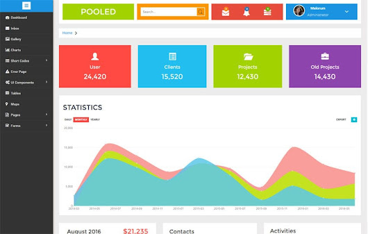 Pooled Admin Panel Category Bootstrap Responsive Web Template
