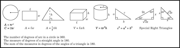 Download Maths Formula, tricks for SSC CGL Tier-2
