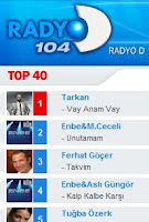 Tarkan number one at Radyo D