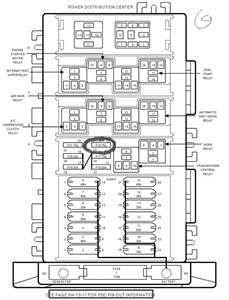 97 Jeep Grand Cherokee Fuse Diagram - Wiring Diagram Networks | 97 Xj Fuse Diagram |  | Wiring Diagram Networks - blogger