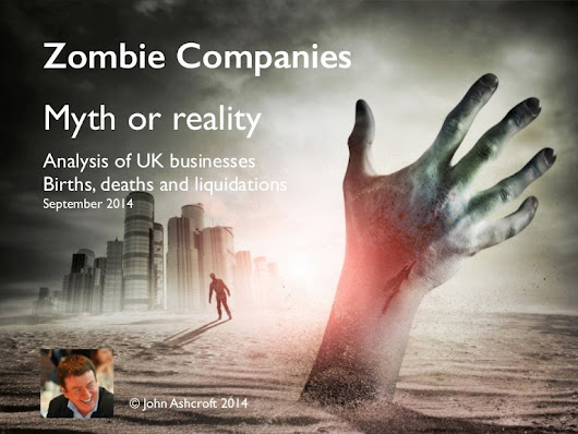 Zombie companies myth or reality The 2014 Update