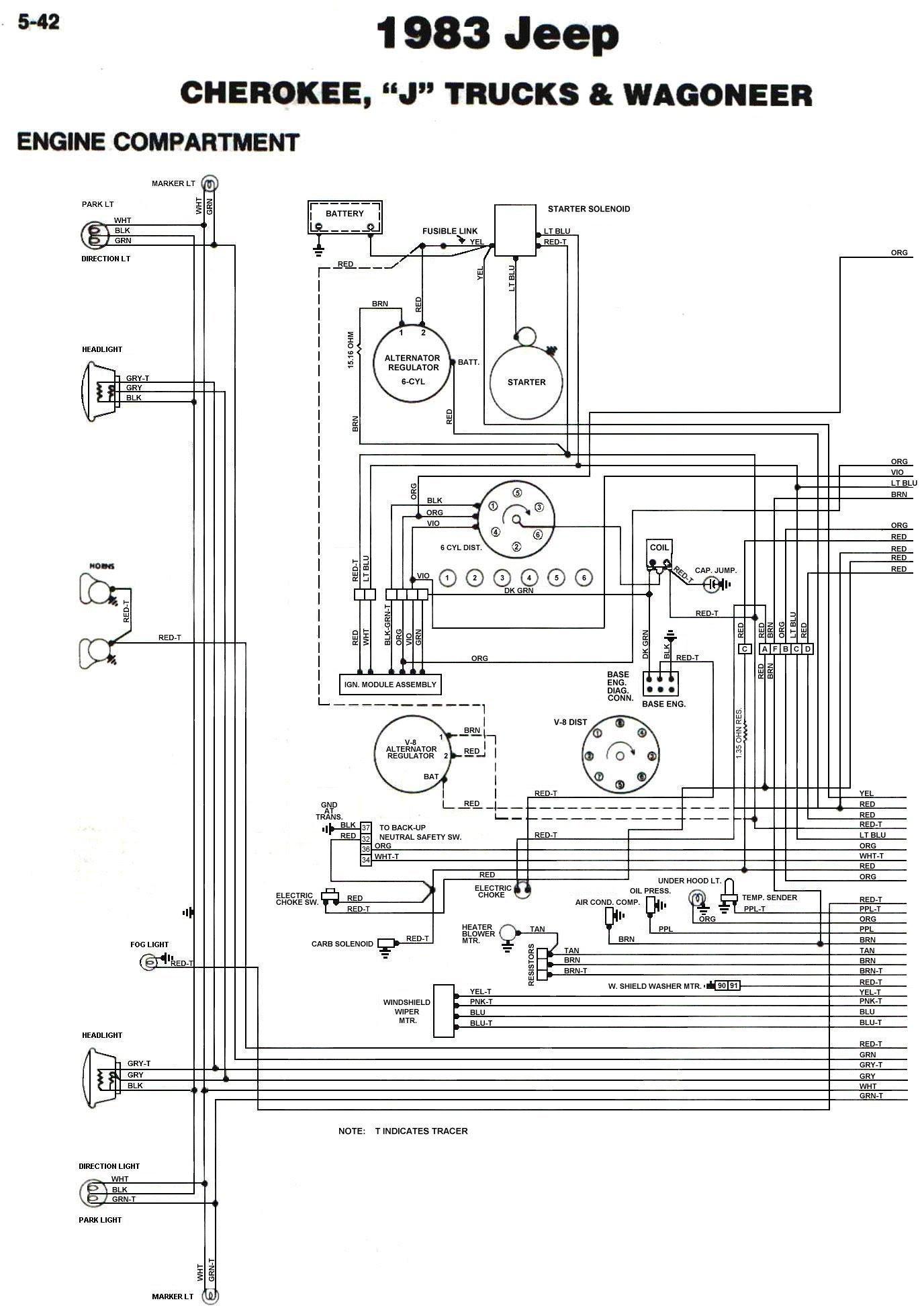 83 Jeep Cj7 Engine Wiring Diagram Wiring Diagram Correction Correction Cfcarsnoleggio It