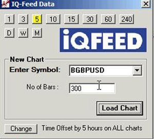 Gtis forex data feed