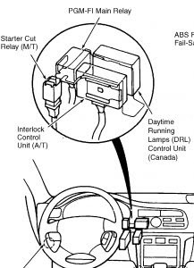 Honda Civic 1997 Honda Civic Starter Relay Location