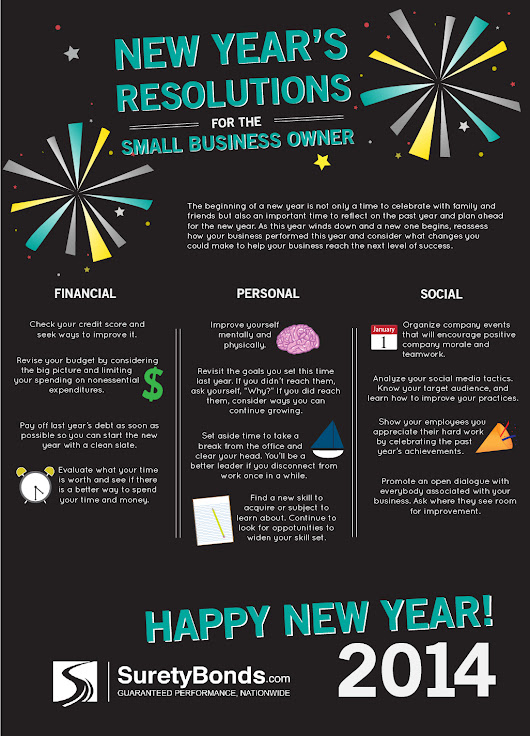 New Year's Resolutions for the Small Business Owner [Infographic]