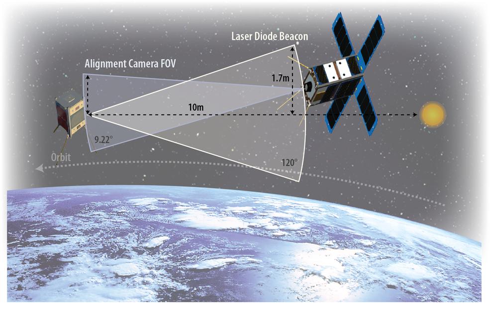 resa di questo artista mostra come di CANYVAL-X due CubeSats allineerà una volta che sono in orbita.