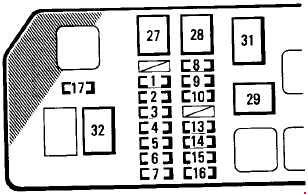 95 97 Toyota Tacoma Fuse Box Diagram