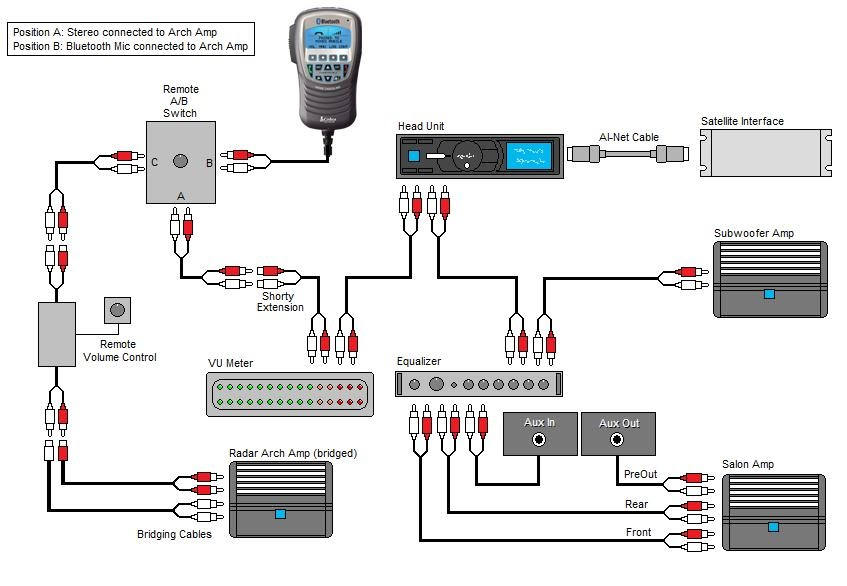Clarion Boat Radio Wiring Diagram Full