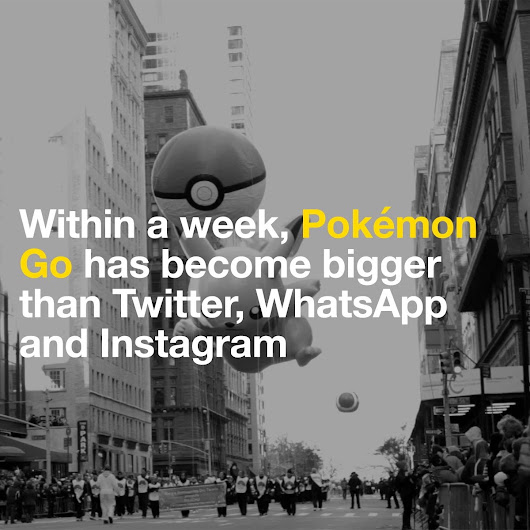 Within a week, Pokémon Go has become bigger than Twitter #growth #PokemonGo