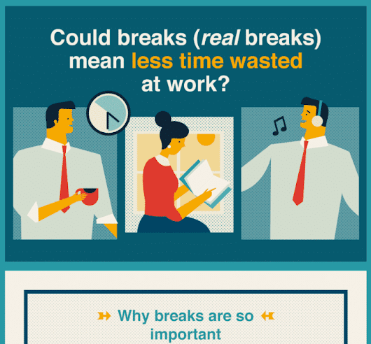 Why you need to take a break from your work | Graham Jones