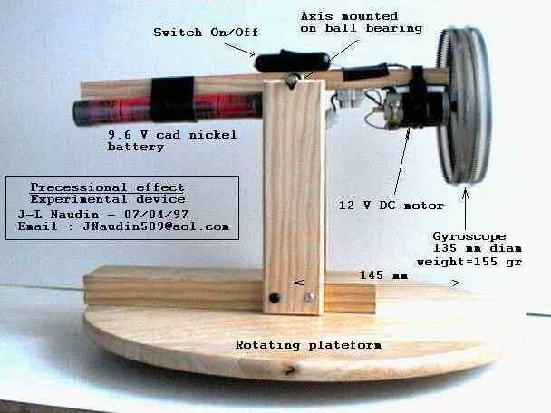 http://aether-physics.com/websitepics/gyrotest.jpg