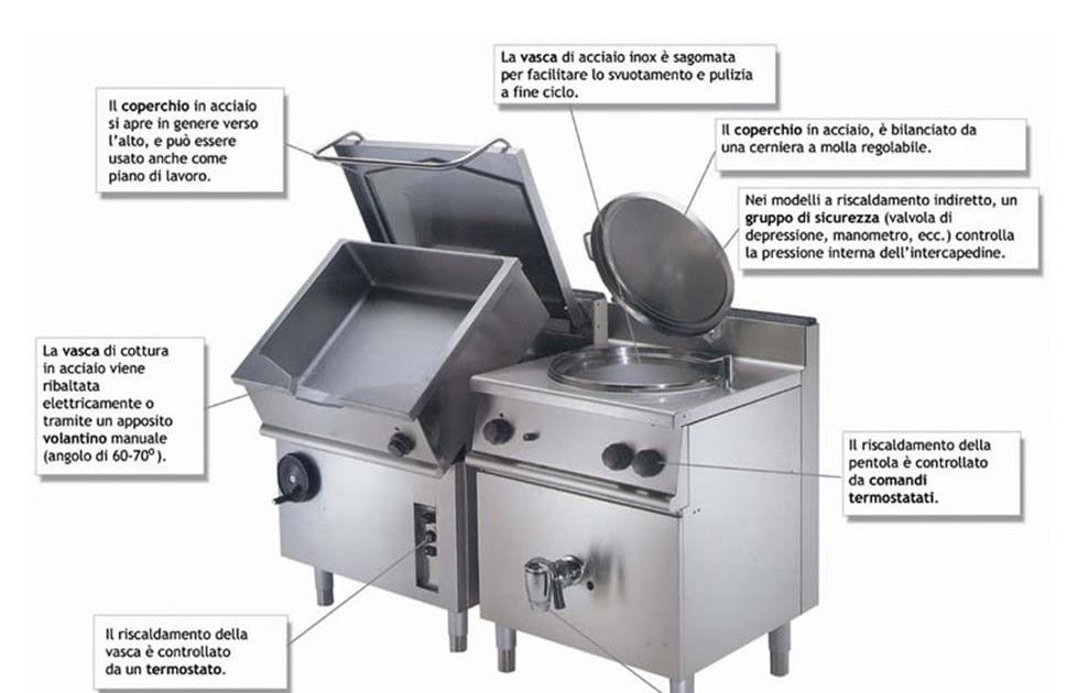 Migliori elettrodomestici per la casa friggitrice for Elettrodomestici per la casa