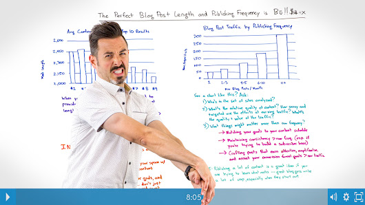 The Perfect Blog Post Length and Publishing Frequency is B?!!$#÷x - Whiteboard Friday - dosplash