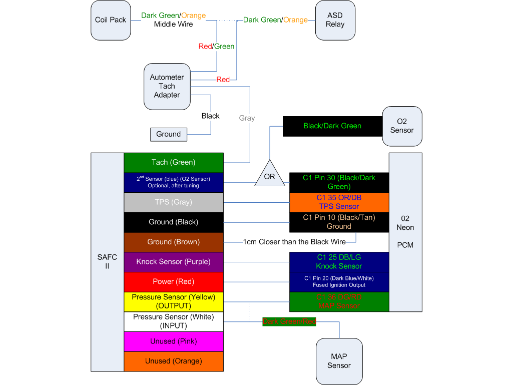 1999 Dodge Neon Radio Wiring Diagram Wiring Diagram Sense Sense Associazionegenius It
