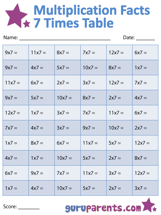 multiplication facts worksheet 7 times table