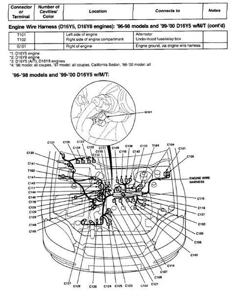 97 Honda Civic Engine Diagram | Automotive Parts Diagram