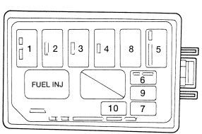 Ford Escort 1990 1996 Fuse Box Diagram Usa Version Auto Genius