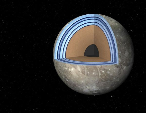 An illustration showing the various ice and ocean layers underneath the surface of Jupiter's moon, Ganymede.