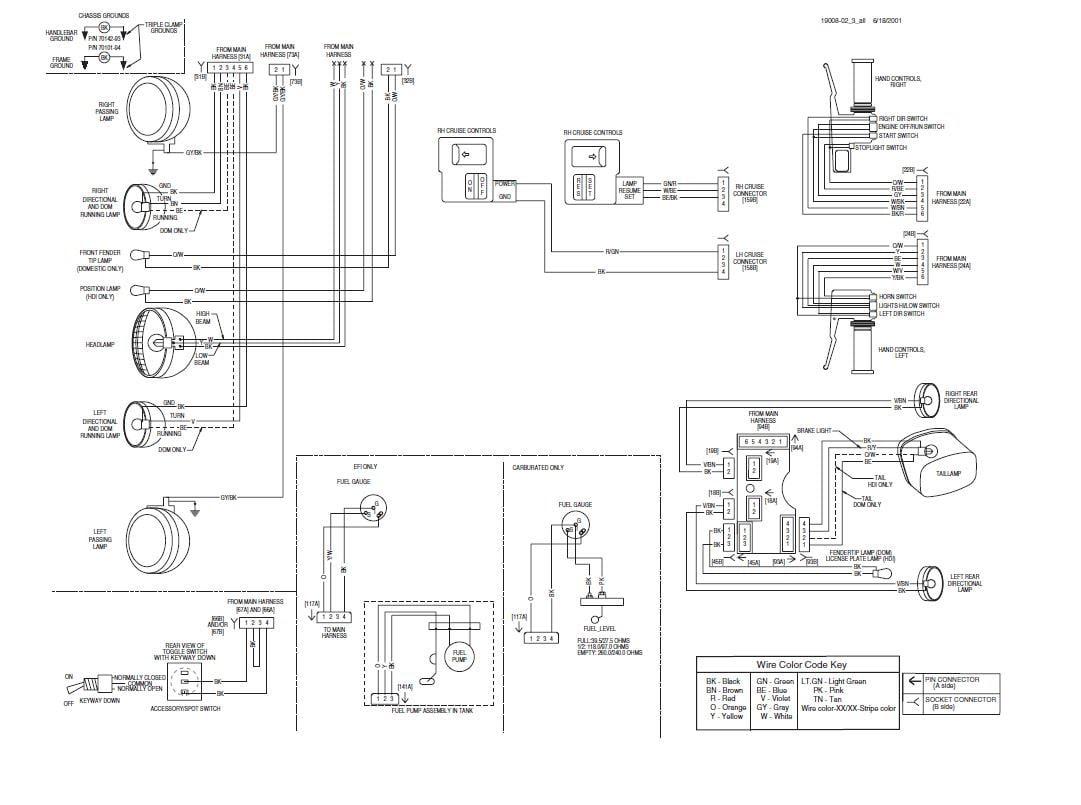 Aaa732 2003 Harley Sportster Wiring Diagram Wiring Resources